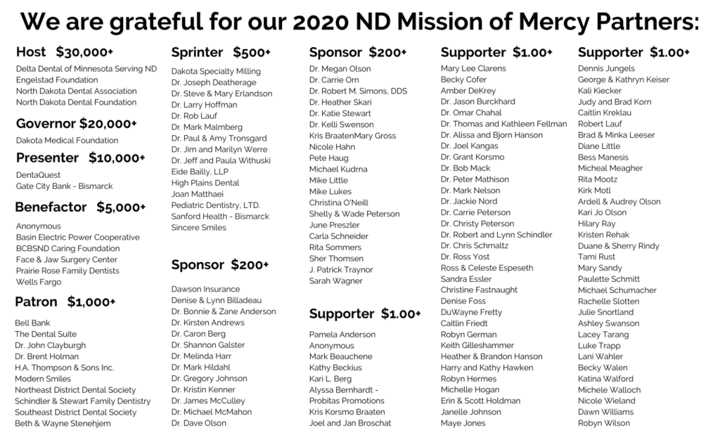 ND MOM 2020 Partners - 5.29.2020 (1)